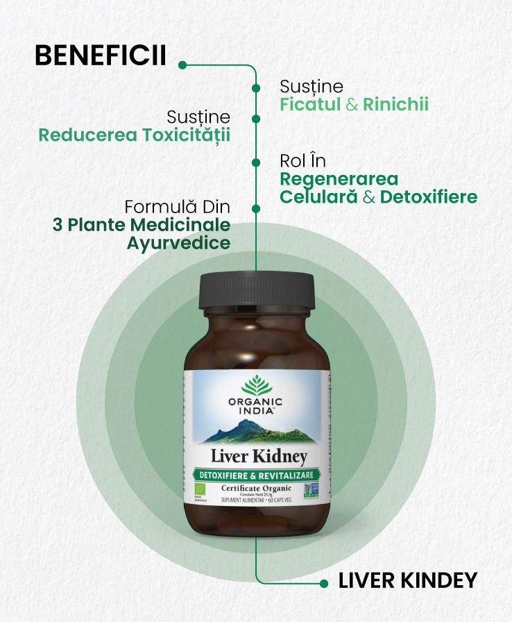 ORGANIC INDIA Liver & Kidney| Detoxifiere Ficat & Revitalizare