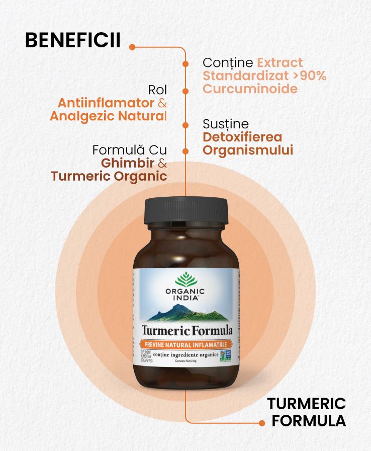 Turmeric-Formula.jpg