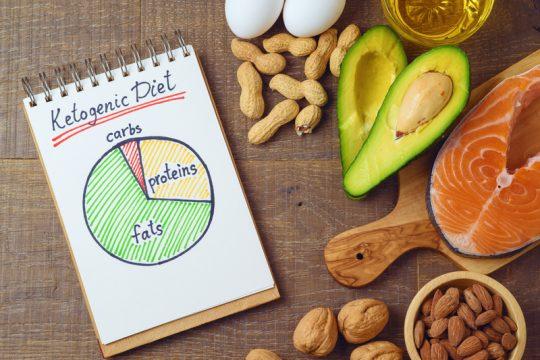 Dieta Keto furnizează suficiente fibre?